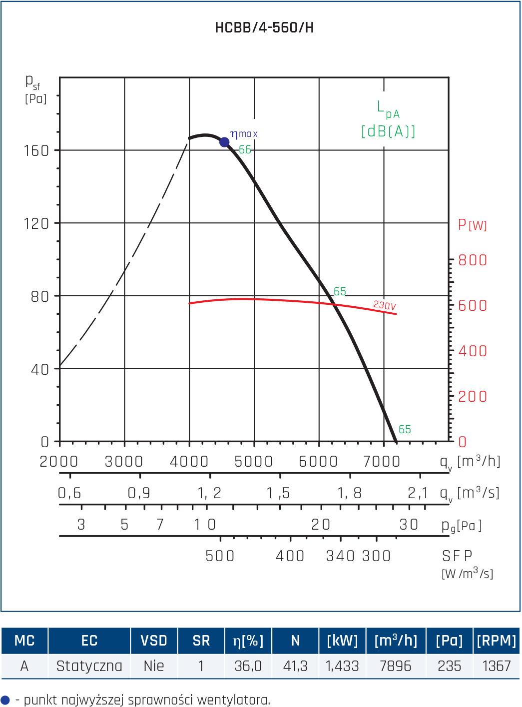 Wentylator ścienny Compact HCFT/B, HCBT/B 118