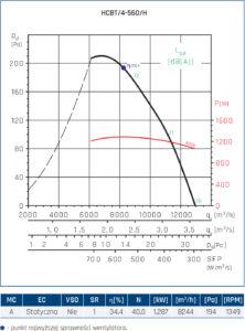 Wentylator przeciwwybuchowy Compact HCBT EX 23