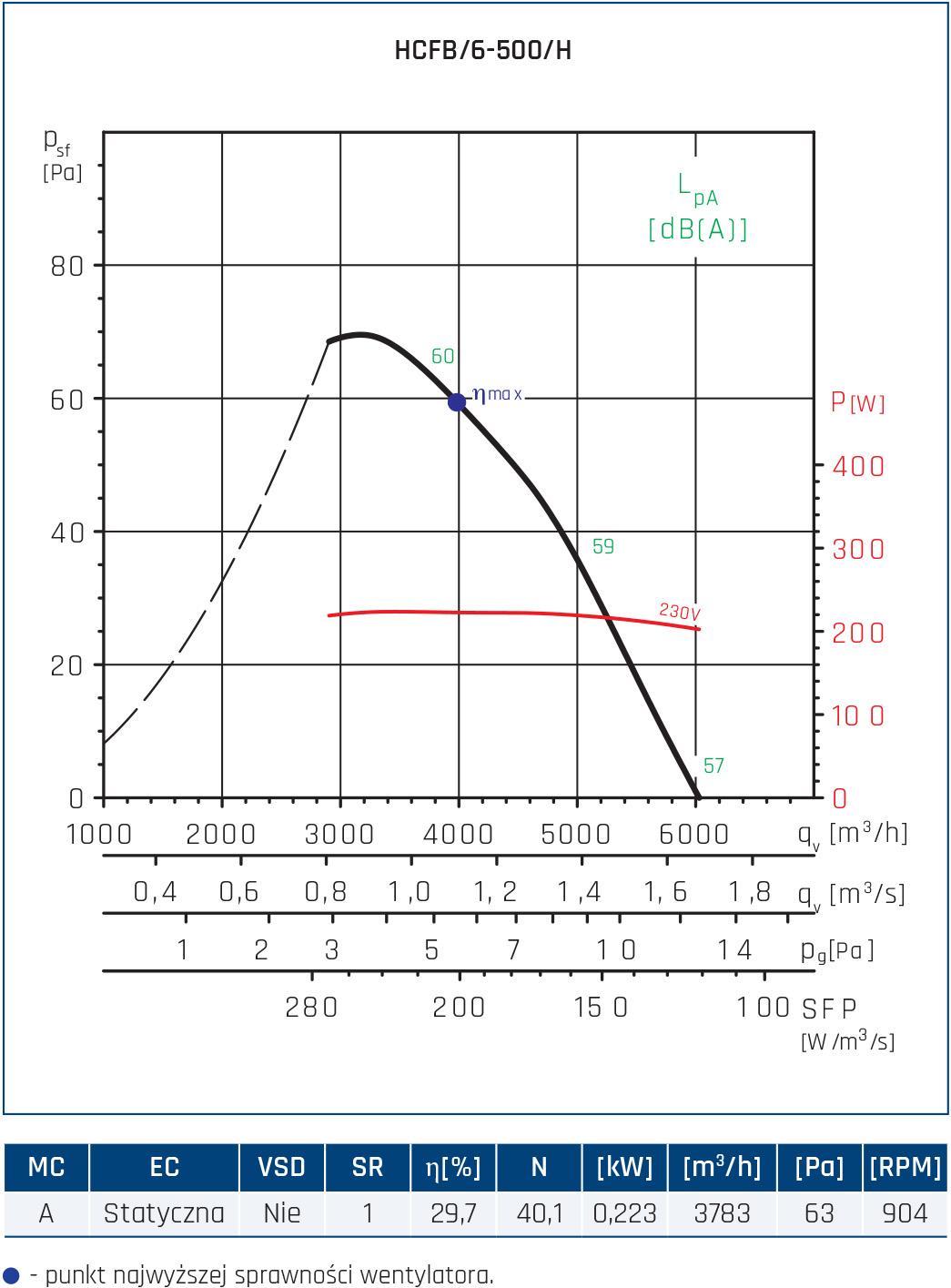 Wentylator ścienny Compact HCFT/B, HCBT/B 74