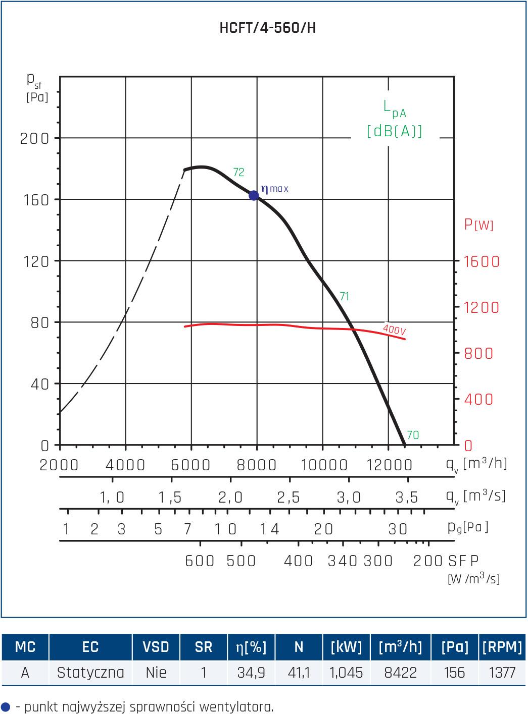 Wentylator ścienny Compact HCFT/B, HCBT/B 48