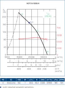 Wentylator ścienny Compact HCFT/B, HCBT/B 104