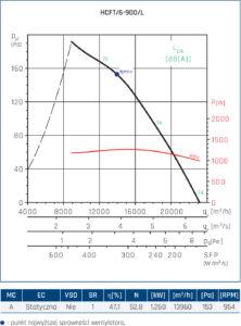Wentylator ścienny Compact HCFT/B, HCBT/B 98